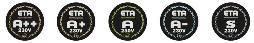 ETA-230V